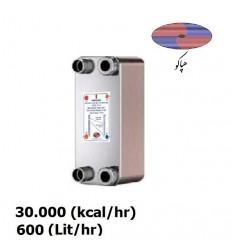 مبدل صفحه ای هپاکو HP-60