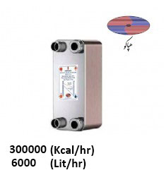 مبدل صفحه ای هپاکو مدل HP-600